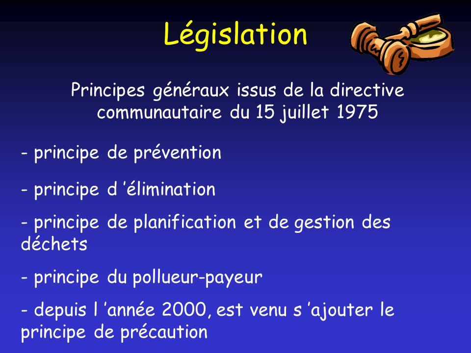 Législation Principes généraux issus de la directive communautaire du 15 juillet 1975 - principe de prévention - principe d élimination - principe de