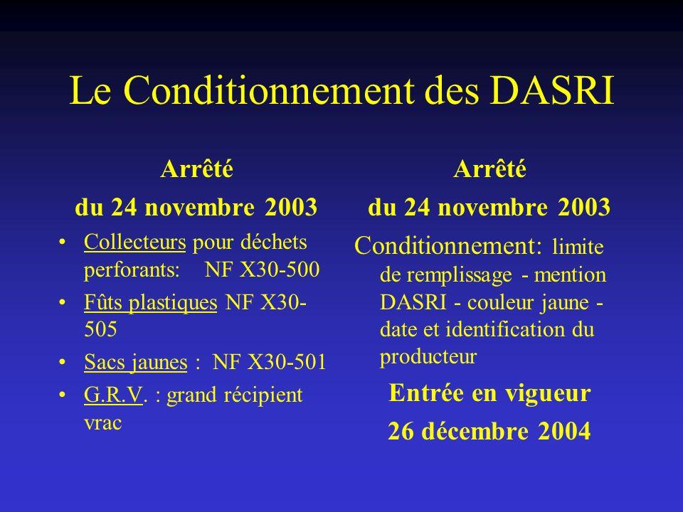 Le Conditionnement des DASRI Arrêté du 24 novembre 2003 Collecteurs pour déchets perforants: NF X30-500 Fûts plastiques NF X30- 505 Sacs jaunes : NF X