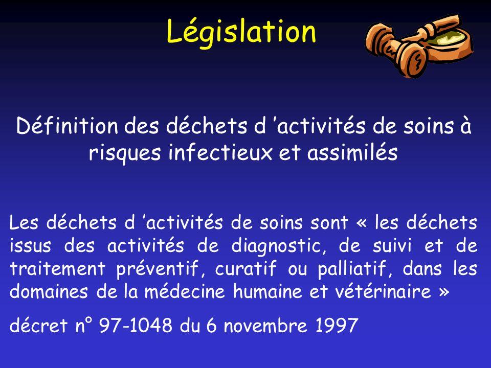 Législation Définition des déchets d activités de soins à risques infectieux et assimilés Les déchets d activités de soins sont « les déchets issus de