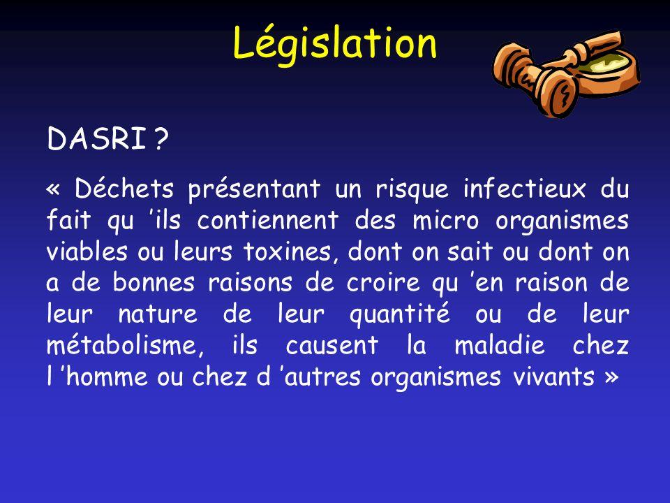 Législation DASRI ? « Déchets présentant un risque infectieux du fait qu ils contiennent des micro organismes viables ou leurs toxines, dont on sait o