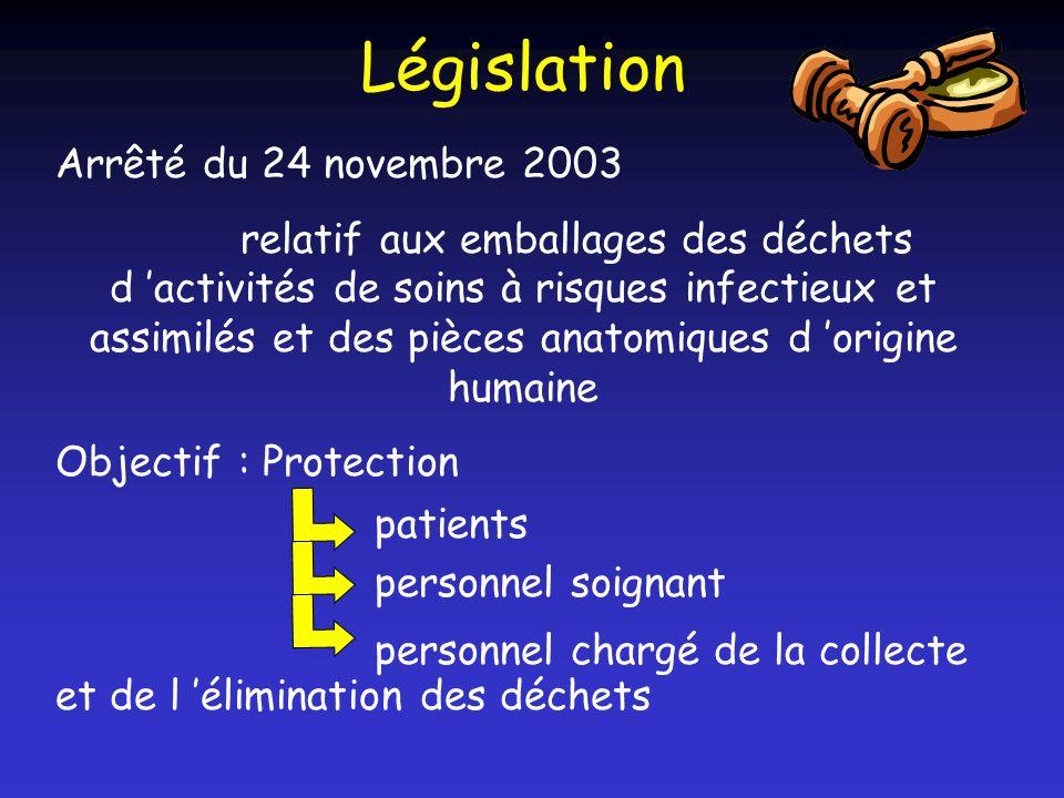 Législation Arrêté du 24 novembre 2003 relatif aux emballages des déchets d activités de soins à risques infectieux et assimilés et des pièces anatomi