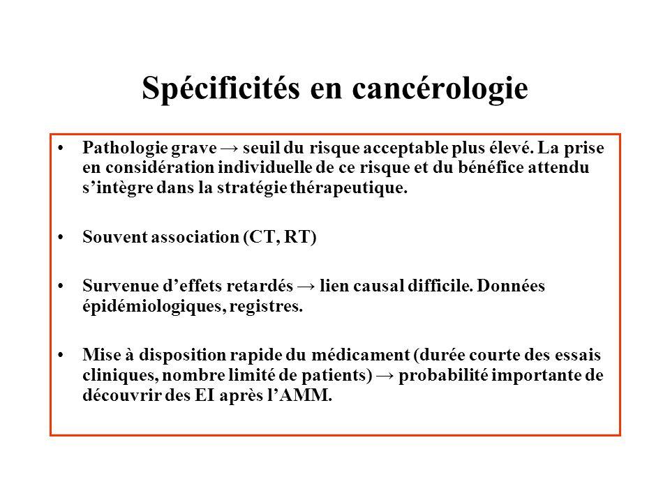 Spécificités en cancérologie Pathologie grave seuil du risque acceptable plus élevé. La prise en considération individuelle de ce risque et du bénéfic