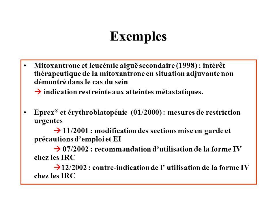 Exemples Mitoxantrone et leucémie aiguë secondaire (1998) : intérêt thérapeutique de la mitoxantrone en situation adjuvante non démontré dans le cas d