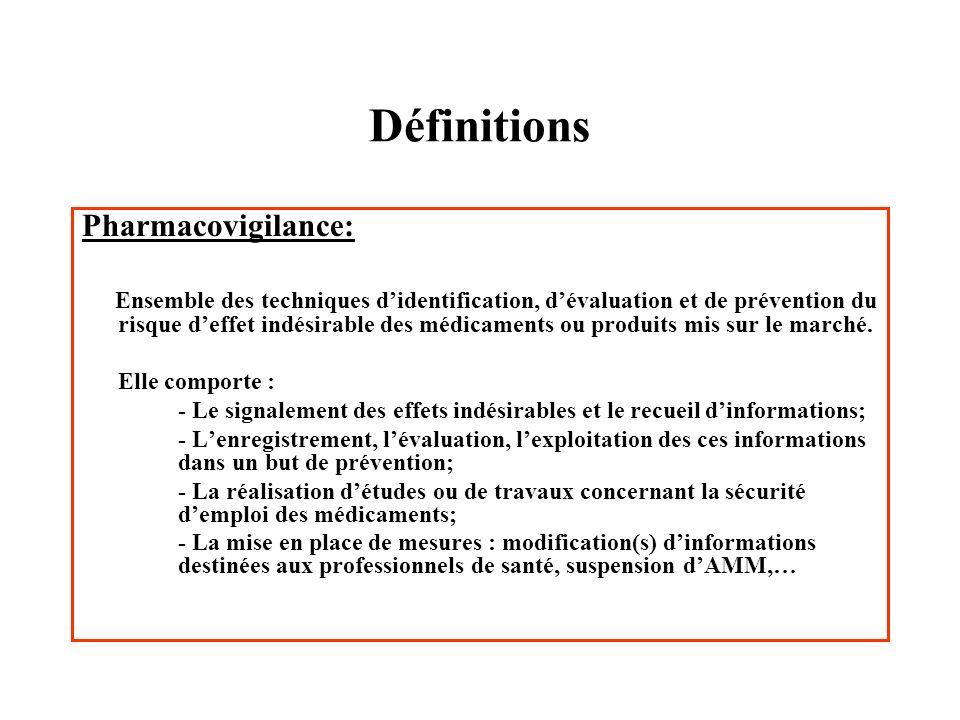 Définitions Pharmacovigilance: Ensemble des techniques didentification, dévaluation et de prévention du risque deffet indésirable des médicaments ou p