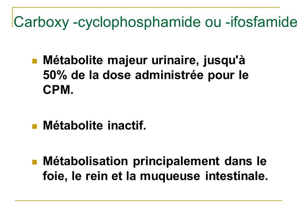 Carboxy -cyclophosphamide ou -ifosfamide Métabolite majeur urinaire, jusqu'à 50% de la dose administrée pour le CPM. Métabolite inactif. Métabolisatio
