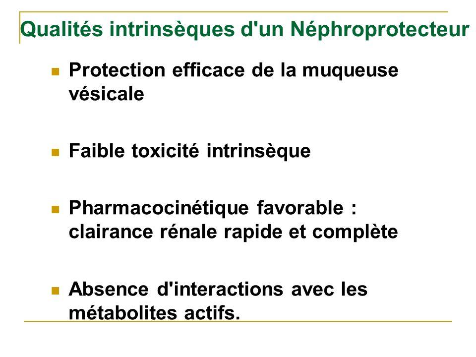 Qualités intrinsèques d'un Néphroprotecteur Protection efficace de la muqueuse vésicale Faible toxicité intrinsèque Pharmacocinétique favorable : clai