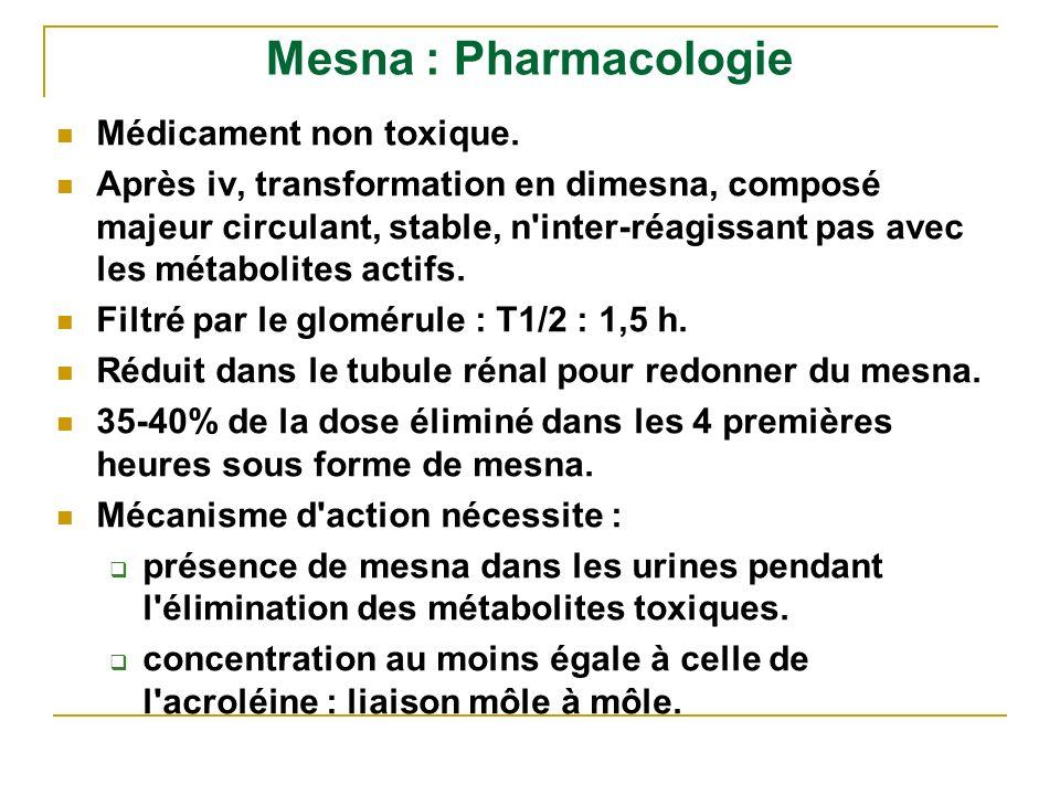 Mesna : Pharmacologie Médicament non toxique. Après iv, transformation en dimesna, composé majeur circulant, stable, n'inter-réagissant pas avec les m