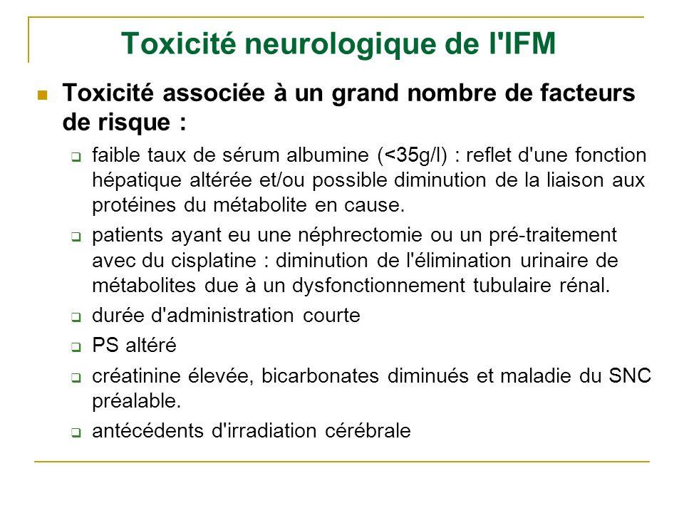 Toxicité neurologique de l'IFM Toxicité associée à un grand nombre de facteurs de risque : faible taux de sérum albumine (<35g/l) : reflet d'une fonct
