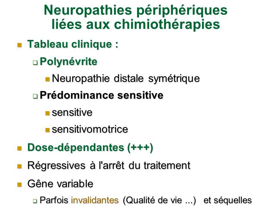 Neuropathies périphériques liées aux chimiothérapies Tableau clinique : Tableau clinique : Polynévrite Polynévrite Neuropathie distale symétrique Neur