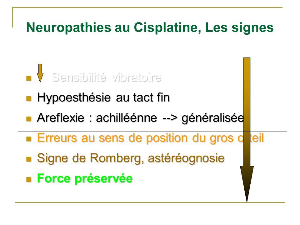 Neuropathies au Cisplatine, Les signes Sensibilité vibratoire Sensibilité vibratoire Hypoesthésie au tact fin Hypoesthésie au tact fin Areflexie : ach