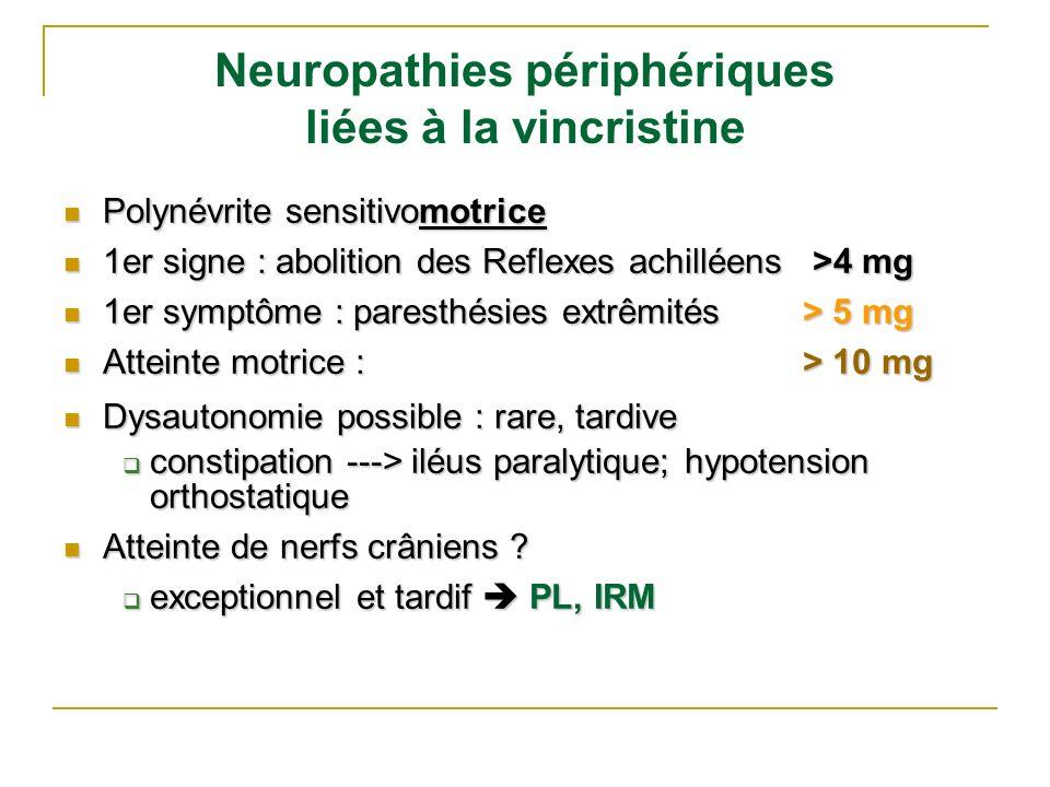 Neuropathies périphériques liées à la vincristine Polynévrite sensitivomotrice Polynévrite sensitivomotrice 1er signe : abolition des Reflexes achillé