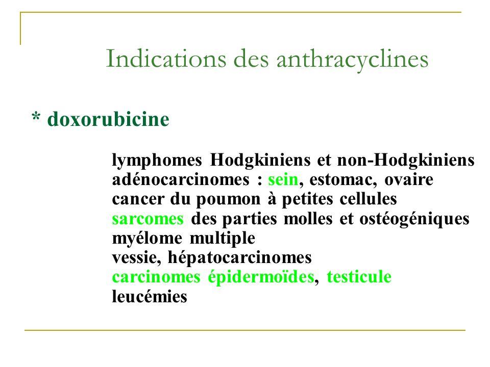 Indications des anthracyclines * doxorubicine lymphomes Hodgkiniens et non-Hodgkiniens adénocarcinomes : sein, estomac, ovaire cancer du poumon à peti