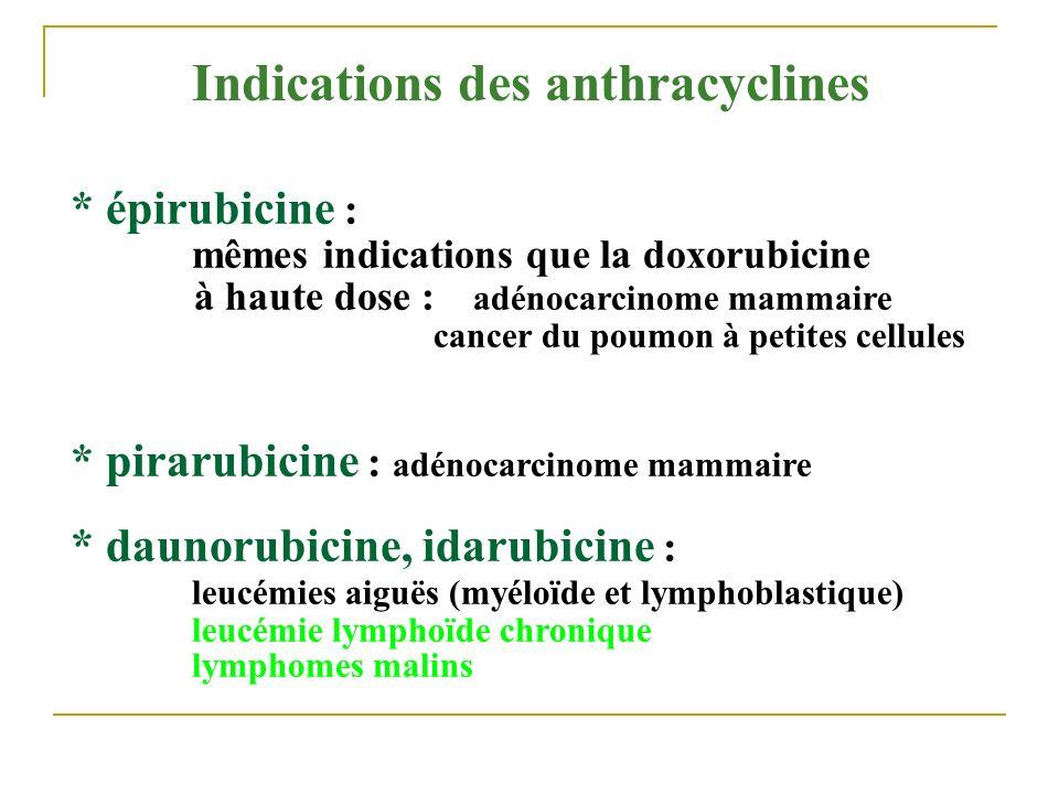 Indications des anthracyclines * épirubicine : mêmes indications que la doxorubicine à haute dose : adénocarcinome mammaire cancer du poumon à petites