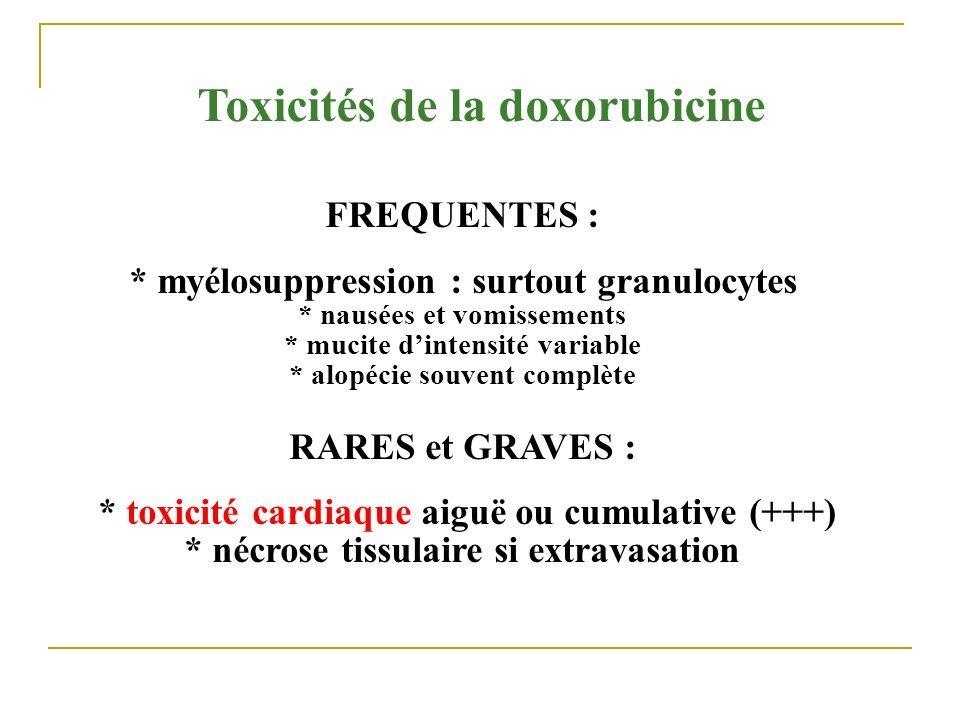 Toxicités de la doxorubicine FREQUENTES : * myélosuppression : surtout granulocytes * nausées et vomissements * mucite dintensité variable * alopécie