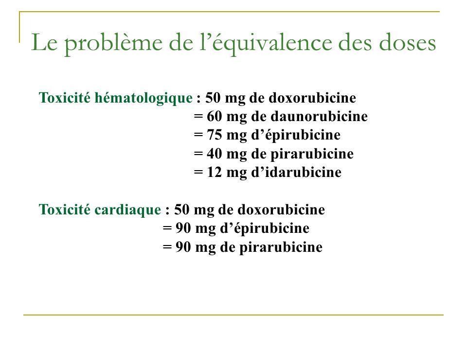 Le problème de léquivalence des doses Toxicité hématologique : 50 mg de doxorubicine = 60 mg de daunorubicine = 75 mg dépirubicine = 40 mg de pirarubi