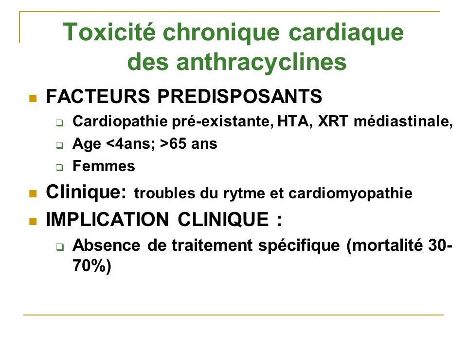 Toxicité chronique cardiaque des anthracyclines FACTEURS PREDISPOSANTS Cardiopathie pré-existante, HTA, XRT médiastinale, Age 65 ans Femmes Clinique:
