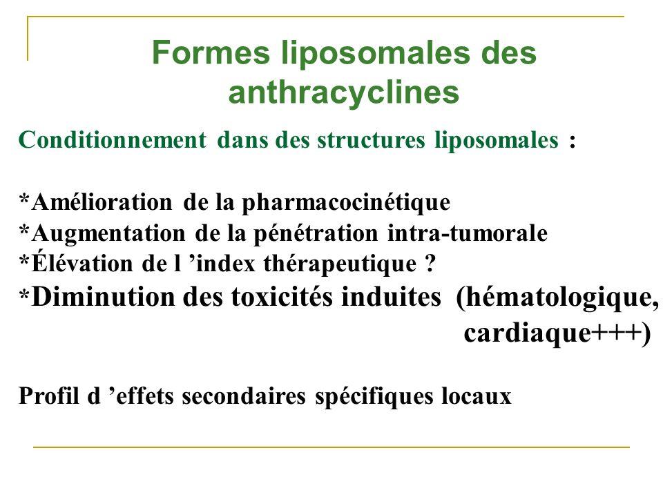 Formes liposomales des anthracyclines Conditionnement dans des structures liposomales : *Amélioration de la pharmacocinétique *Augmentation de la péné