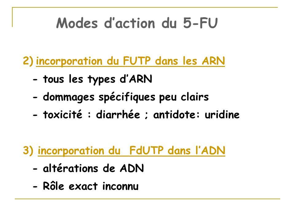Modes daction du 5-FU 2) incorporation du FUTP dans les ARN - tous les types dARN - dommages spécifiques peu clairs - toxicité : diarrhée ; antidote: