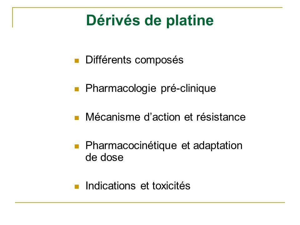 Dérivés de platine Différents composés Pharmacologie pré-clinique Mécanisme daction et résistance Pharmacocinétique et adaptation de dose Indications
