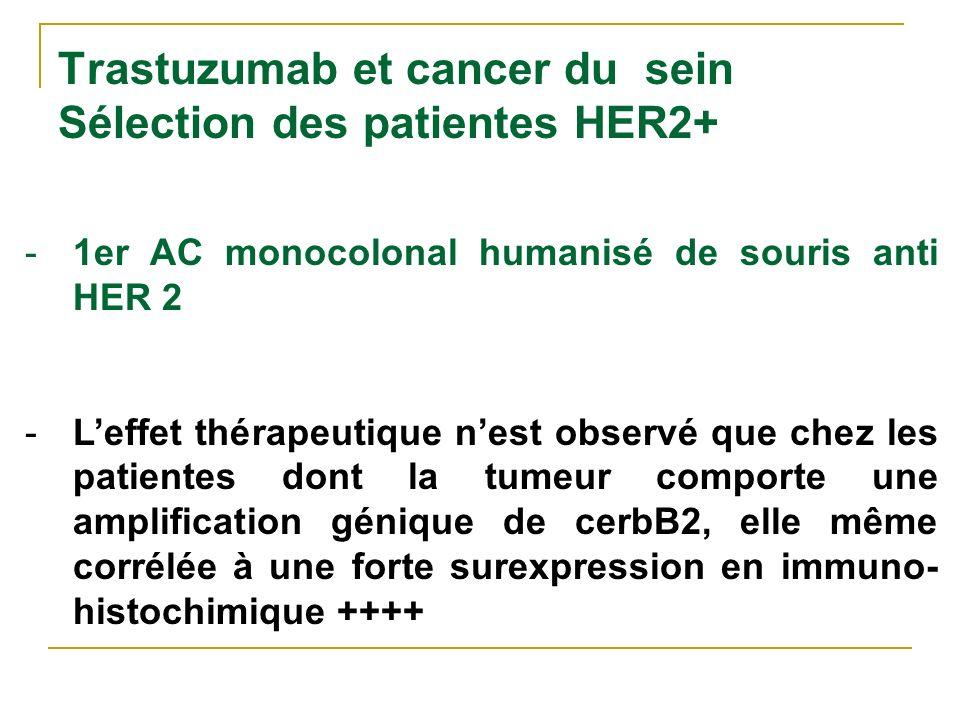 Trastuzumab et cancer du sein Sélection des patientes HER2+ -1er AC monocolonal humanisé de souris anti HER 2 -Leffet thérapeutique nest observé que c