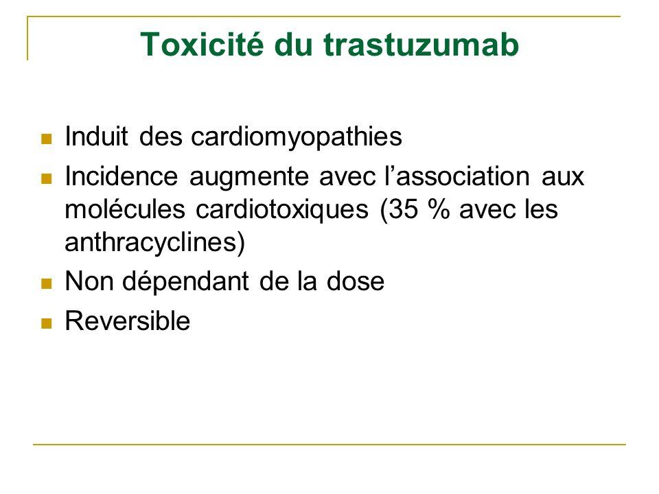Toxicité du trastuzumab Induit des cardiomyopathies Incidence augmente avec lassociation aux molécules cardiotoxiques (35 % avec les anthracyclines) N