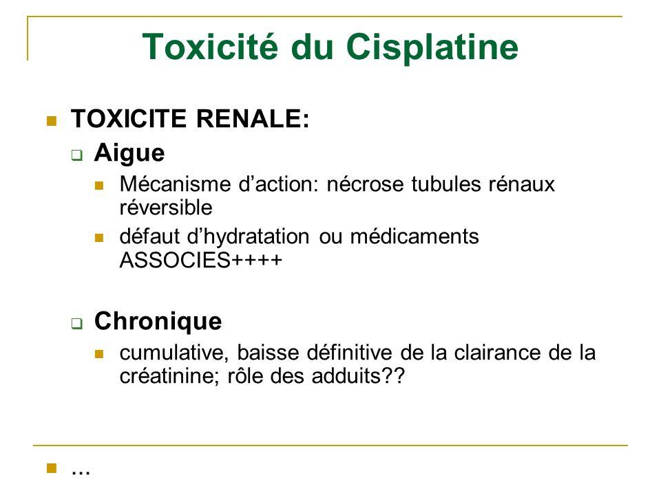 Toxicité du Cisplatine TOXICITE RENALE: Aigue Mécanisme daction: nécrose tubules rénaux réversible défaut dhydratation ou médicaments ASSOCIES++++ Chr
