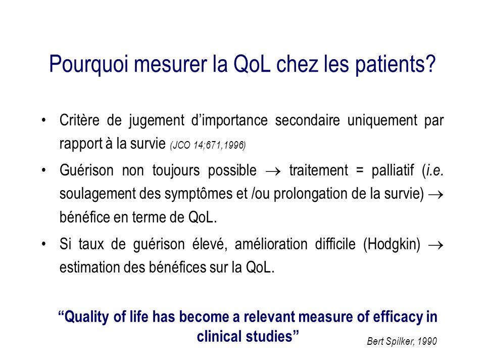 Pourquoi mesurer la QoL chez les patients.