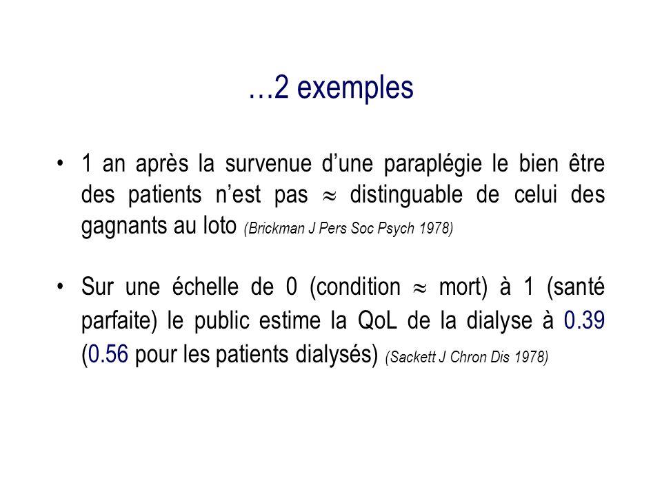 …2 exemples 1 an après la survenue dune paraplégie le bien être des patients nest pas distinguable de celui des gagnants au loto (Brickman J Pers Soc Psych 1978) Sur une échelle de 0 (condition mort) à 1 (santé parfaite) le public estime la QoL de la dialyse à 0.39 (0.56 pour les patients dialysés) (Sackett J Chron Dis 1978)