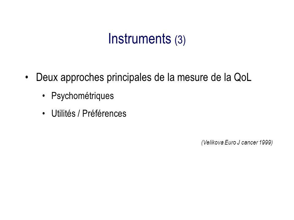 Instruments (3) Deux approches principales de la mesure de la QoL Psychométriques Utilités / Préférences (Velikova Euro J cancer 1999)