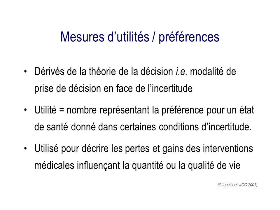 Mesures dutilités / préférences Dérivés de la théorie de la décision i.e.