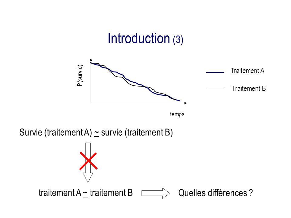 Passer un temps dans un état nest pas indifférent TWiST CT TOX REL Comment intégrer cette notion dans lanalyse des résultats dun essai thérapeutique .