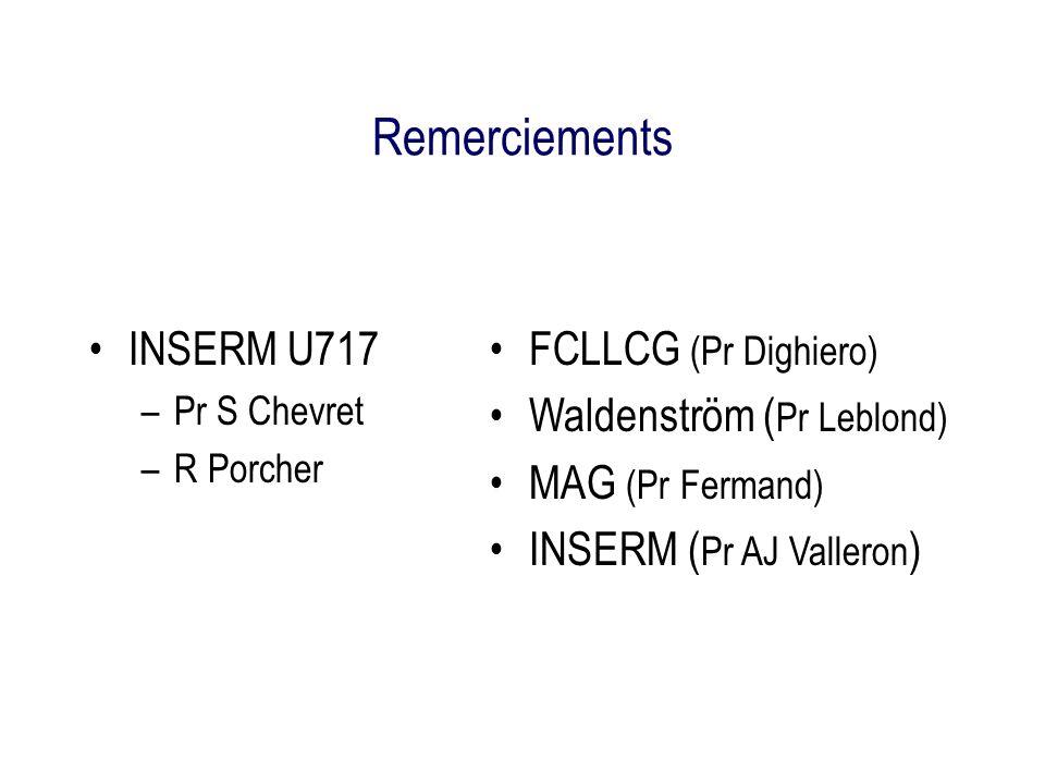 Remerciements INSERM U717 –Pr S Chevret –R Porcher FCLLCG (Pr Dighiero) Waldenström ( Pr Leblond) MAG (Pr Fermand) INSERM ( Pr AJ Valleron )