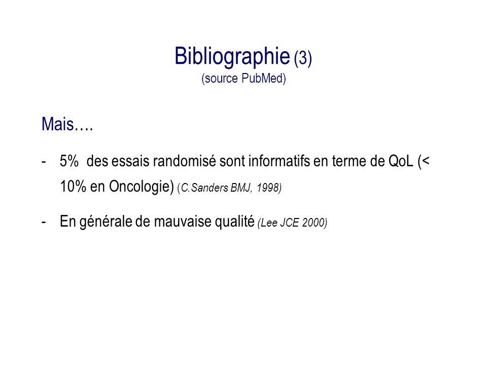 Bibliographie (3) (source PubMed) Mais….