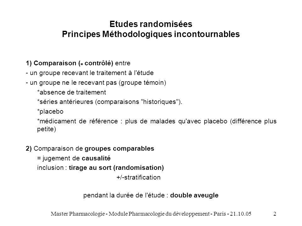 Master Pharmacologie - Module Pharmacologie du développement - Paris - 21.10.052 Etudes randomisées Principes Méthodologiques incontournables 1) Compa