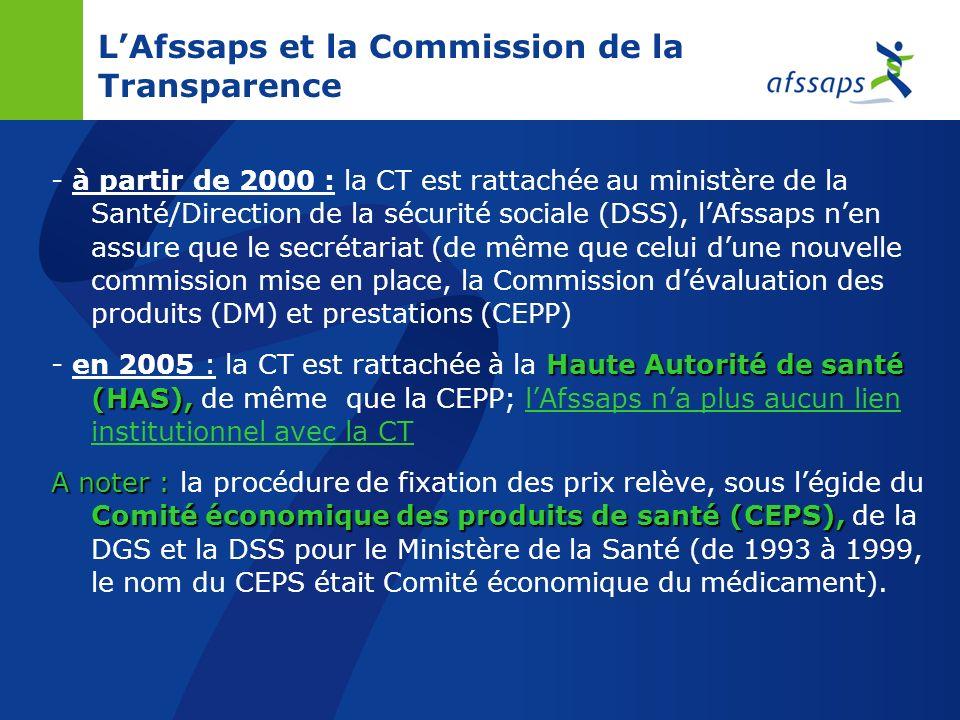 LAfssaps et la Commission de la Transparence * lAgence du médicament (ADM) puis lAfssaps nont jamais eu de compétence tarifaire Commission de la trans