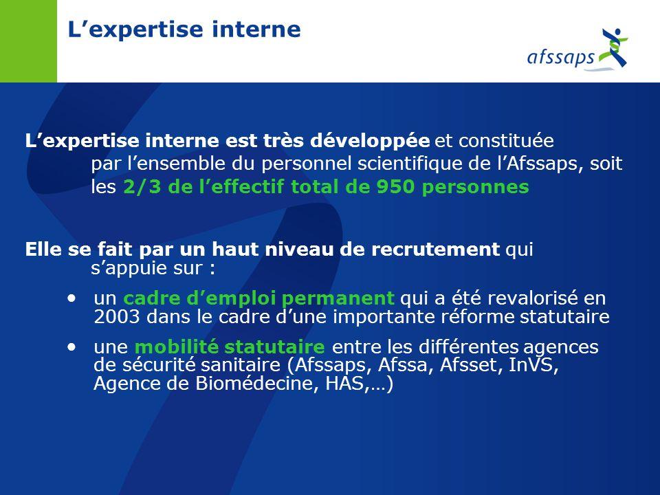 La Direction des laboratoires et des contrôles de lAfssaps : 3 sites en France PARIS LYON MONTPELLIER Site de Saint-Denis (61 agents) CONTRÔLE du sang