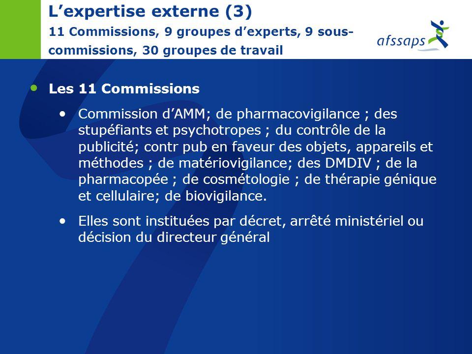 Lexpertise externe (2) Les Commissions ont une fonction consultative essentielle : les avis des commissions servent de base aux décisions du directeur