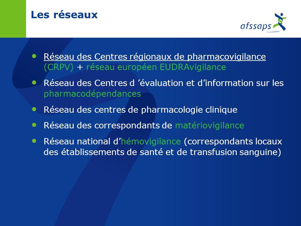 Lexpertise externe (3) 11 Commissions, 9 groupes dexperts, 9 sous- commissions, 30 groupes de travail Les 11 Commissions Commission dAMM; de pharmacov