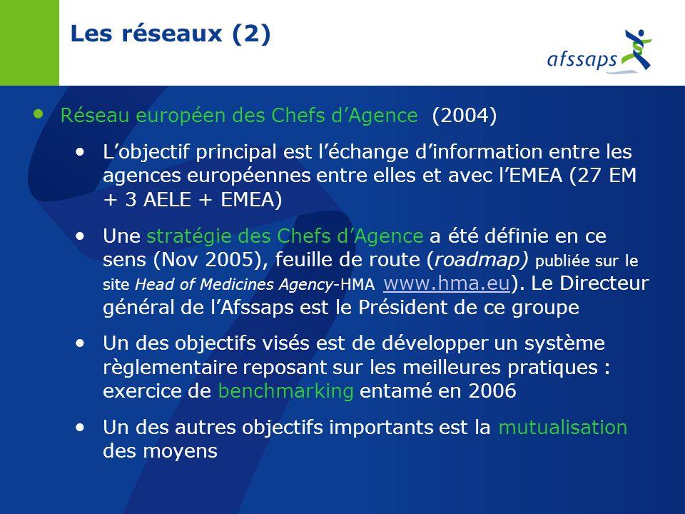 Les réseaux (2) Réseau européen des laboratoires de contrôle des médicaments : le Service Européen de la Qualité du Médicament- SEQM (ou EDQM-European