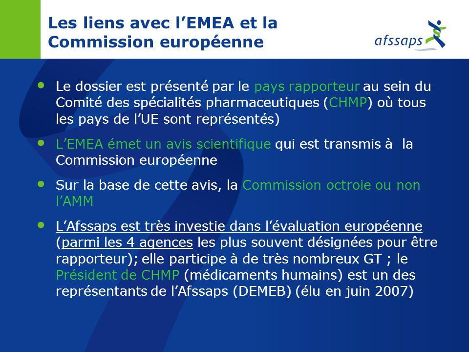 Les liens avec lEMEA EMEA (European Agency for Medicines Evaluation) Agence européenne pour lévaluation des médicaments Organe décentralisé de lUE (Co