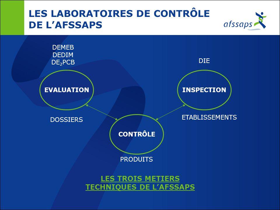 Site de Saint-Denis (60 agents) LABORATOIRES (Sang ; Produits sanguins ; Tissus ; Cellules ; Médicaments issus des Biotechnologies ; Allergènes ; Nutr