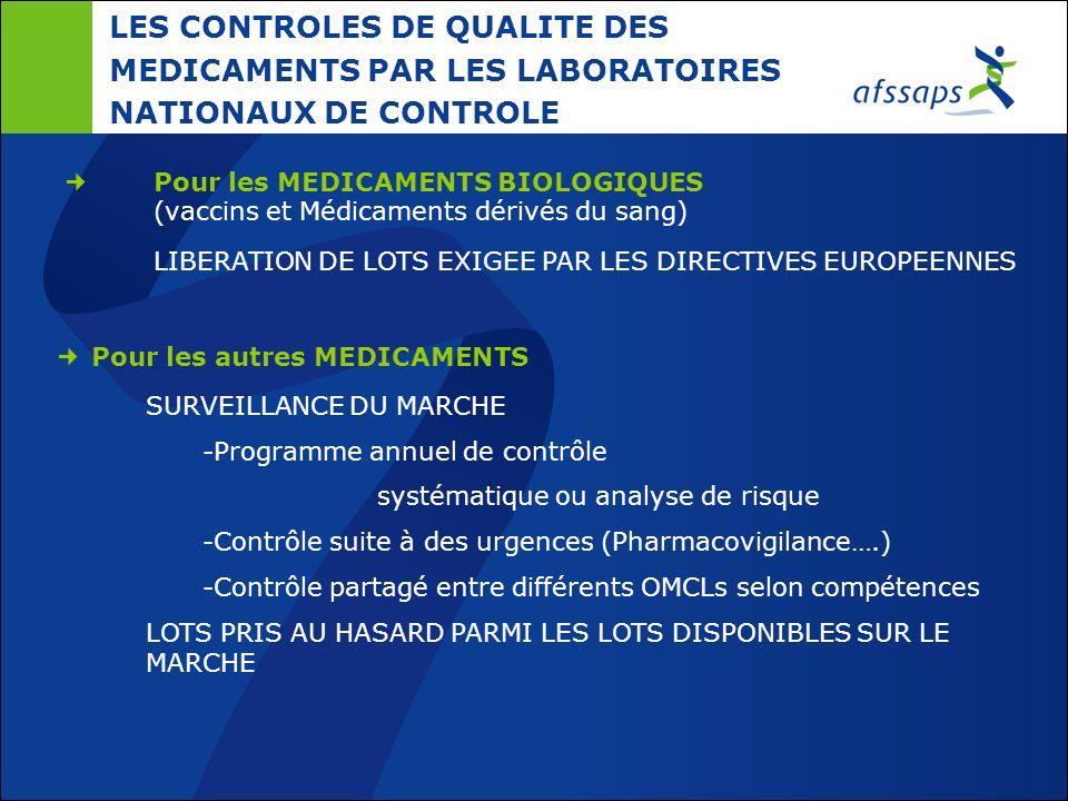 LE CONTEXTE EUROPEEN DES CONTROLES EN LABORATOIRE NATIONAL Ministère DGS EUROPEEN Conseil de lEurope PROGRAMMES EUROPEENS : - AMM CENTRALISEES - AMM R