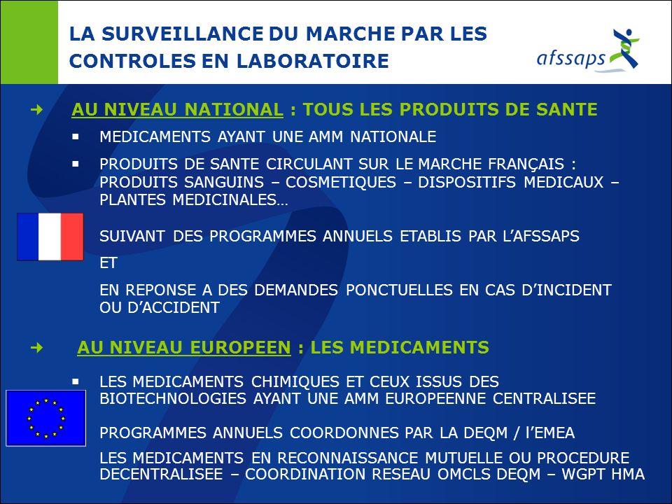 DIRECTION DES LABORATOIRES ET DES CONTRÔLES Site de Montpellier-Vendargues