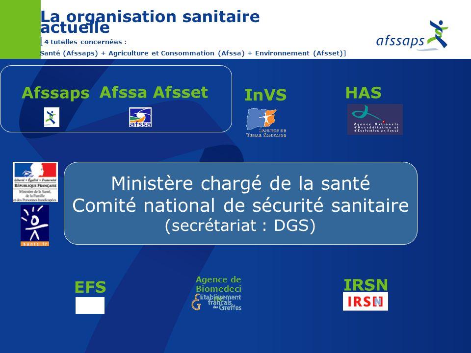 LE CONTEXTE EUROPEEN DES CONTROLES EN LABORATOIRE NATIONAL Ministère DGS EUROPEEN Conseil de lEurope PROGRAMMES EUROPEENS : - AMM CENTRALISEES - AMM RECONNAISSANCE MUTUELLE - LIBERATION DE LOTS DE VACCINS ET MDS - STANDARDISATION Réseau OMCLs 35 Etats DEQM Strasbourg PROGRAMMES NATIONAUX : - POUR LES AMM NATIONALES - POUR LES PRODUITS DE SANTE AUTRES QUE MEDICAMENTS EMEA Londres Union Européenne DLC 3 sites AFSSAPS Saint-Denis