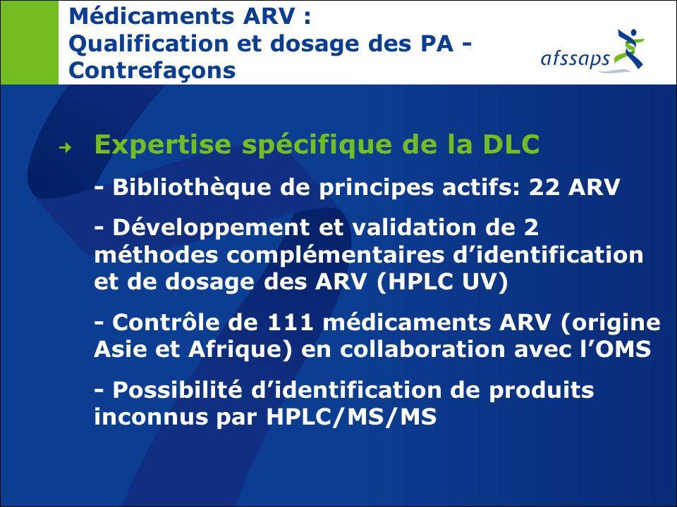 Médicaments ARV : Pré-qualification OMS Programme de préqualification OMS http://www.who.int/prequal - Evaluation des dossiers - Inspections des sites