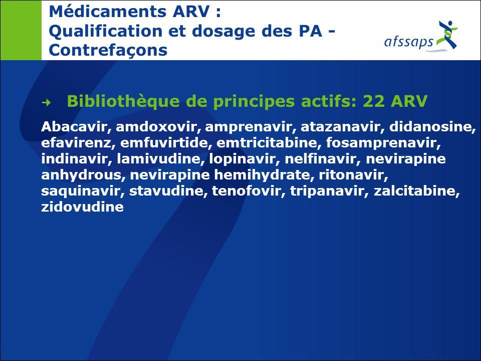 Médicaments ARV : Qualification et dosage des PA - Contrefaçons Expertise spécifique de la DLC - Bibliothèque de principes actifs: 22 ARV - Développem
