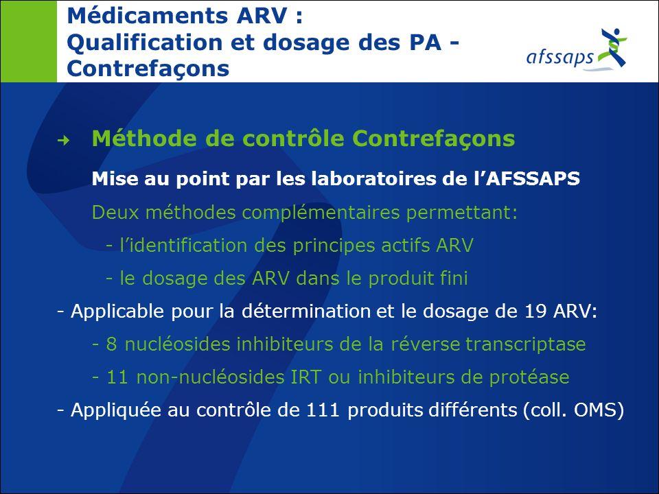 Médicaments ARV : Qualification et dosage des PA - Contrefaçons Bibliothèque de principes actifs: 22 ARV Abacavir, amdoxovir, amprenavir, atazanavir,