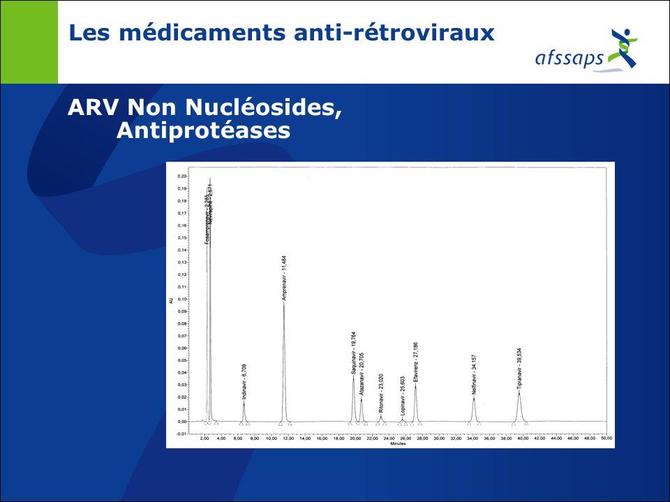 ARV Nucléosides