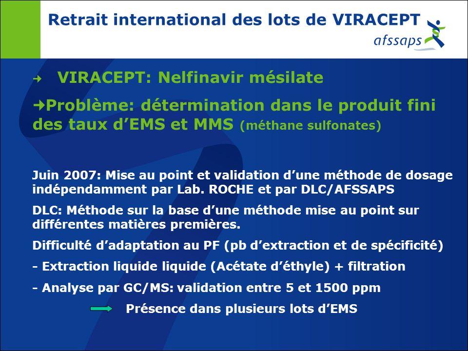 Retrait international des lots de VIRACEPT VIRACEPT: Nelfinavir mésilate Comprimés 250 mg, poudre orale P.E.: Monographie sur les mésilates: La méthod