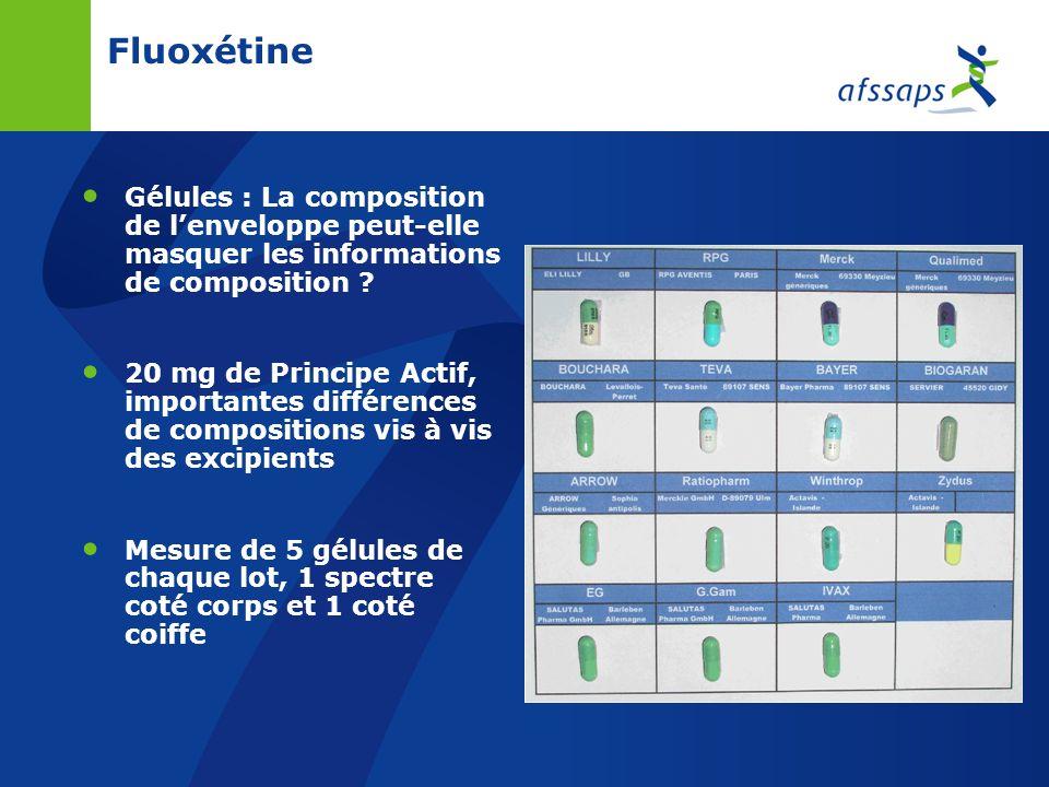 PERFORMANCE DU PROCHE INFRA-ROUGE FLUOXETINE 20 mg gélules Génériques de la spécialité PROZAC 20 mg Gélules Nombre de spécialités Nombre de sites de f